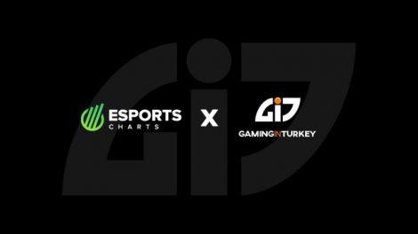 Esports Charts ve Gaming in Turkey, Türkiye ve MENA İçin Güçlerini Birleştiriyor